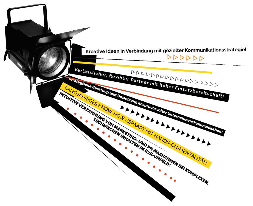 Grafik zur PR Kommunikation bei PR Maisberger